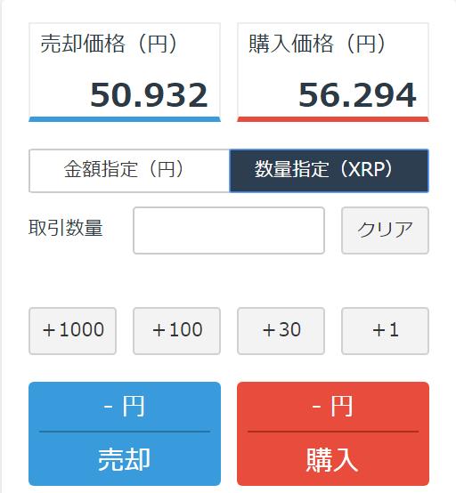 リップル2万円